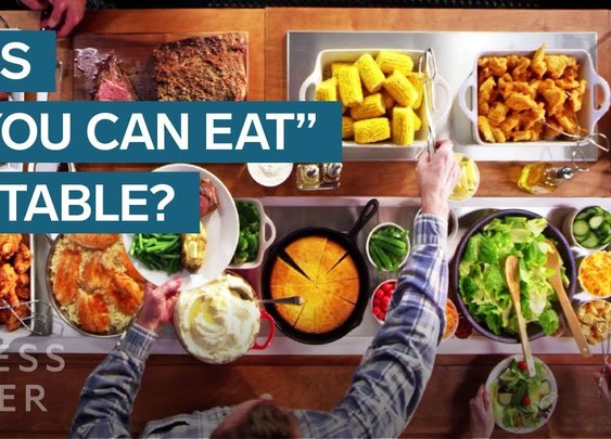 The Economics of the All-You-Can-Eat Buffet