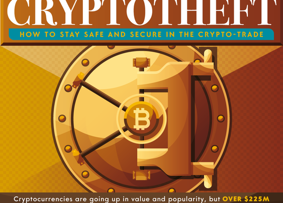 Cryptocurrency Theft & Security   Crypto Infographic   CryptoGo