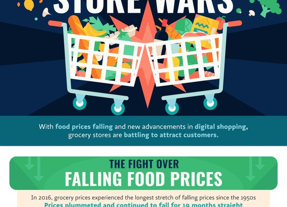 Grocery Store Wars - Rave Reviews