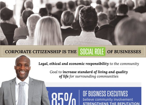 How Big Companies Can Help the Disadvantaged