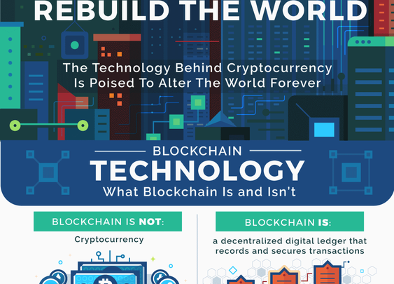 How Blockchain Will Rebuild The World