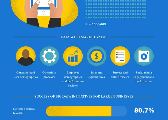 Infographic: The Role of the CDO