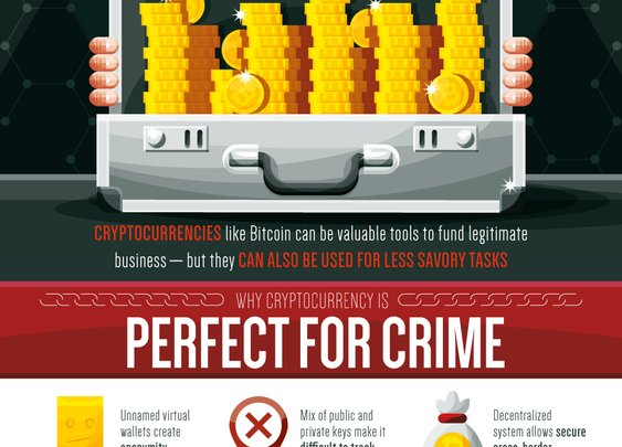 The Role of Cryptocurrency in Crime – Darknet Activity Soars   NullTX