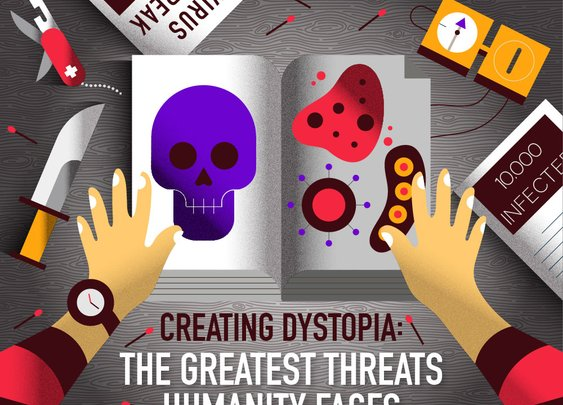 Creating Dystopia: The Greatest Threats Humanity Faces