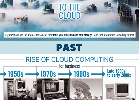 CBTS Journey to the Cloud Infographic