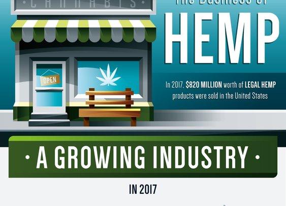 The Business of Hemp ⋆ Popular CBD Brands