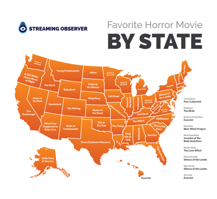 America's Favorite Horror Movies by State