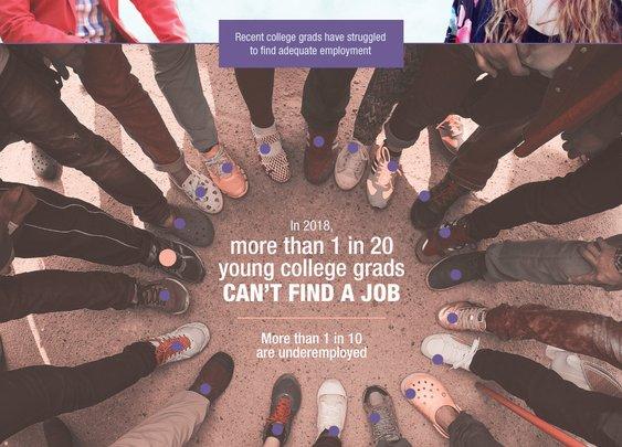 Doing It Their Way: Gen Z And Entrepreneurship