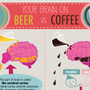 Your Brain On Coffee vs. Your Brain On Beer | Mental Floss