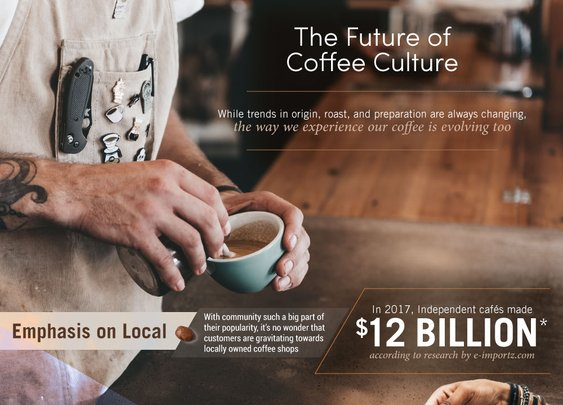 The Evolution of Coffee Culture - Rave Reviews