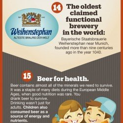 24 Things You Didn't Know About Beer | Visual.ly