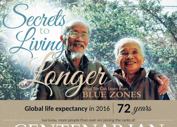 Secrets to Living Longer: What We Can Learn from Blue Zones – The Best Health Care Degrees