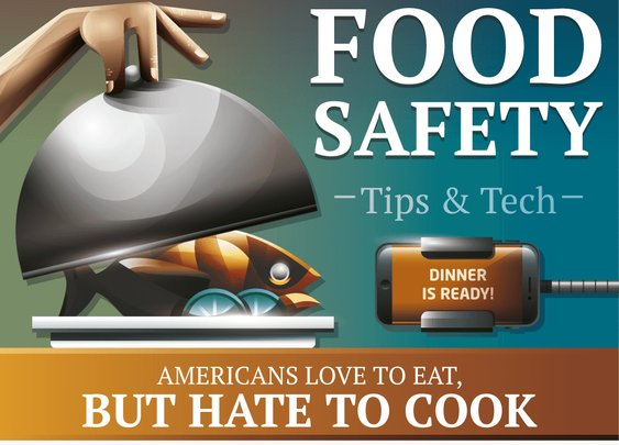 The Lost Art Of Cooking: Food Safety Tips & Tech | Kitchen Byte