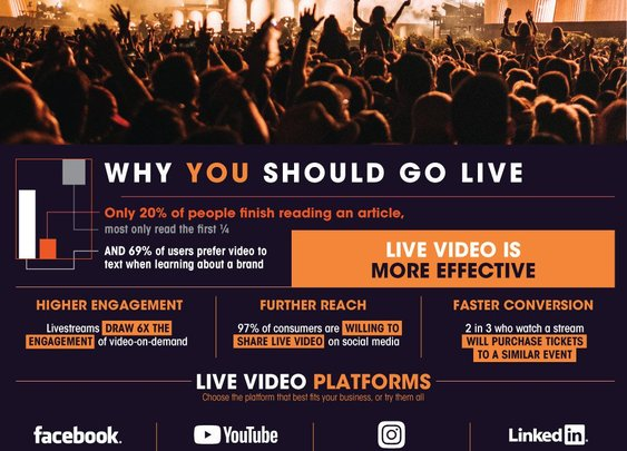How to Use Live Video Infographic