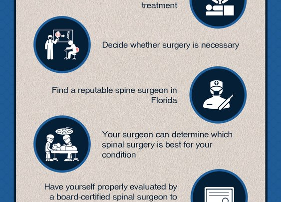 Key Facts About Spine Surgery