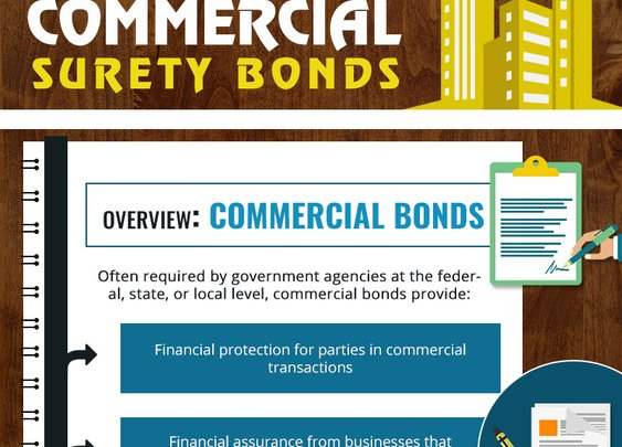 How to Decide the Amount of Surety Bond to Buy