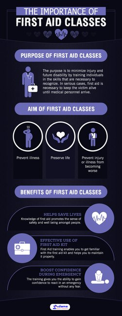 How to Choose the Right First Aid Course