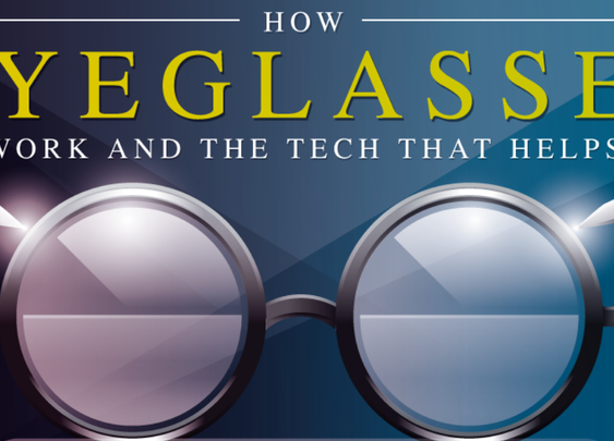 Infographic: How eyeglasses work and a history of glasses