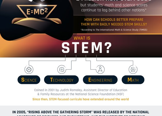 The Rise Of STEM In Schools - Early Childhood Education Degrees