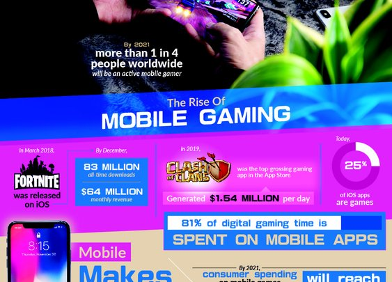 Gaming and Artificial Intelligence Infographic | PinkLion AI