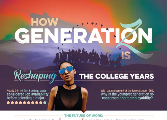 How Gen Z Is Reshaping The College Years