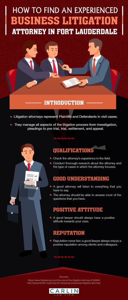 Roles Of A Business Lawyer In A Business