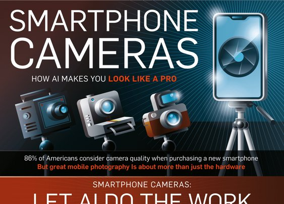 Smartphone Cameras: How AI Makes You Look Like A Pro | uBreakiFix Blog