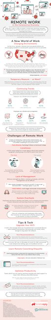Remote Work In The Coronavirus Economy - timetoreply™