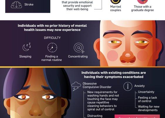 Mental Health Under Quarantine - Healthtrends