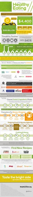 Infographic: Healthy Eating Under Quarantine - BodyNutrition