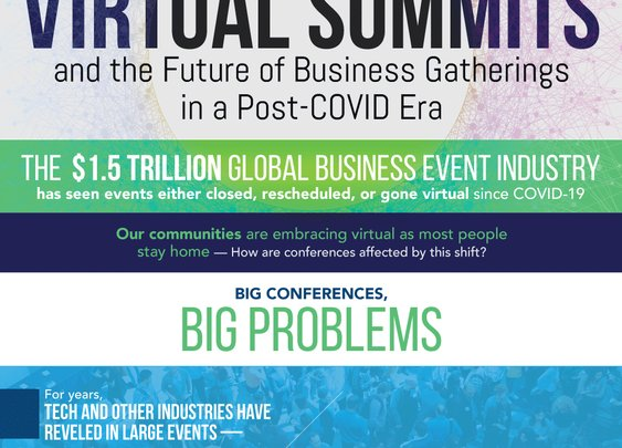 Virtual Summits and the Future of Business Gatherings in a Post-COVID Era - Data Connectors