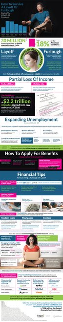 How To Survive A Layoff Or Furlough During The COVID-19 Pandemic [INFOGRAPHIC] | Finivi
