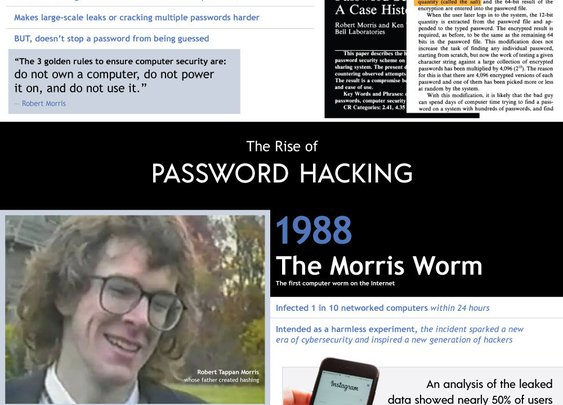 The History and Future of Passwords | Beyond Identity
