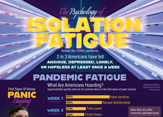 The Psychology Of Isolation Fatigue