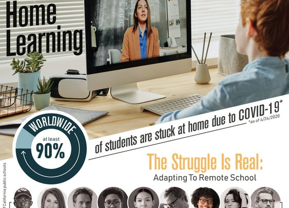 Enhancing Home Learning - Online Schools Report