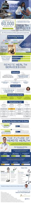 TeleHealth vs. Telemedicine - Athene TeleHealth