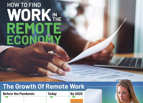 How To Find Work In The Remote Economy - Nine2Five - Blog