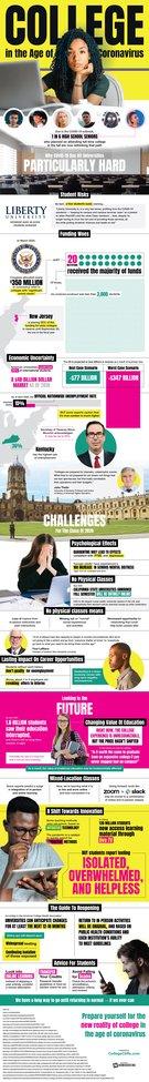 College In The Age of Coronavirus - College Cliffs