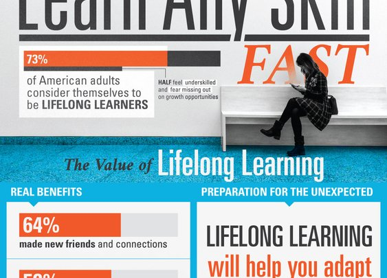 Tricks To Learn Any Skill Fast - Fast Online Master's
