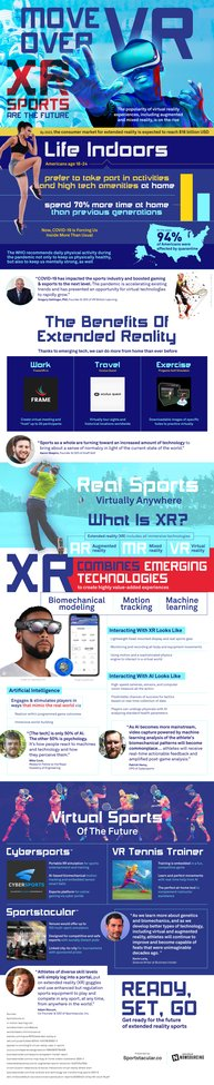 Infographic - Extended Reality Sports