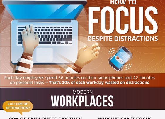 How To Focus Despite Distractions - Nonprofit Colleges Online