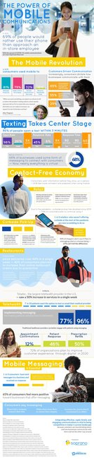 The Power of Mobile Communications