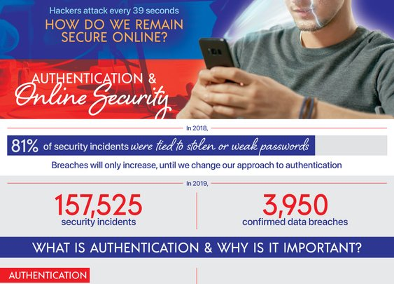 The Complete Guide to Authentication Methods | Beyond Identity