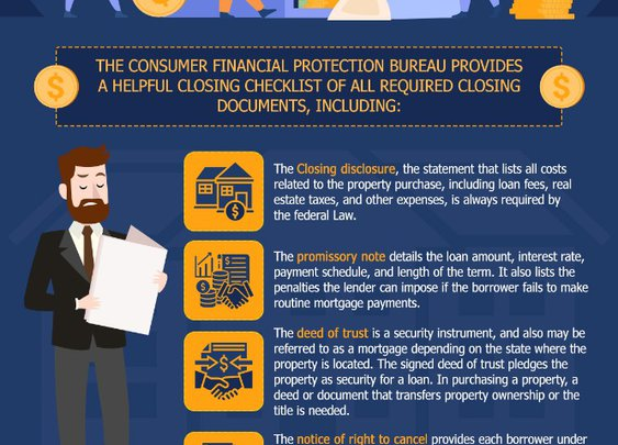 Four documents required for a Title Closing